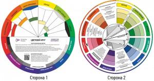 Цветовые круги Алгоритмы имиджа