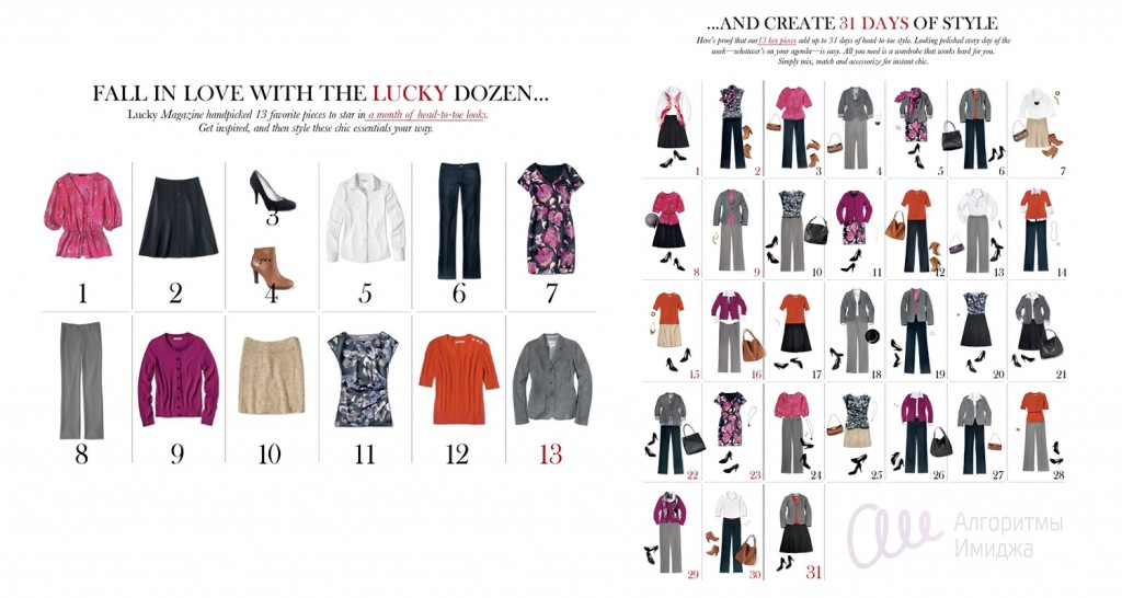 Одежда для базового гардероба