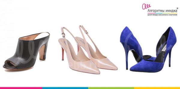 Модели туфель: мюли, слингбэк, дорсей